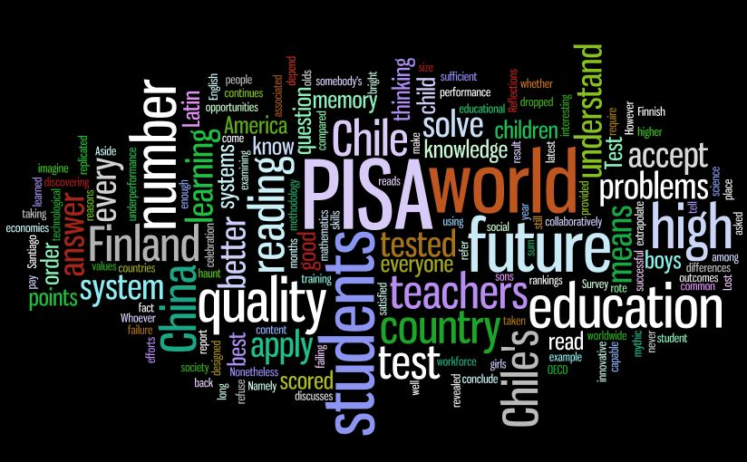 ... Moms, PISA Results, & Global Education - Dream WorkshopDream Workshop